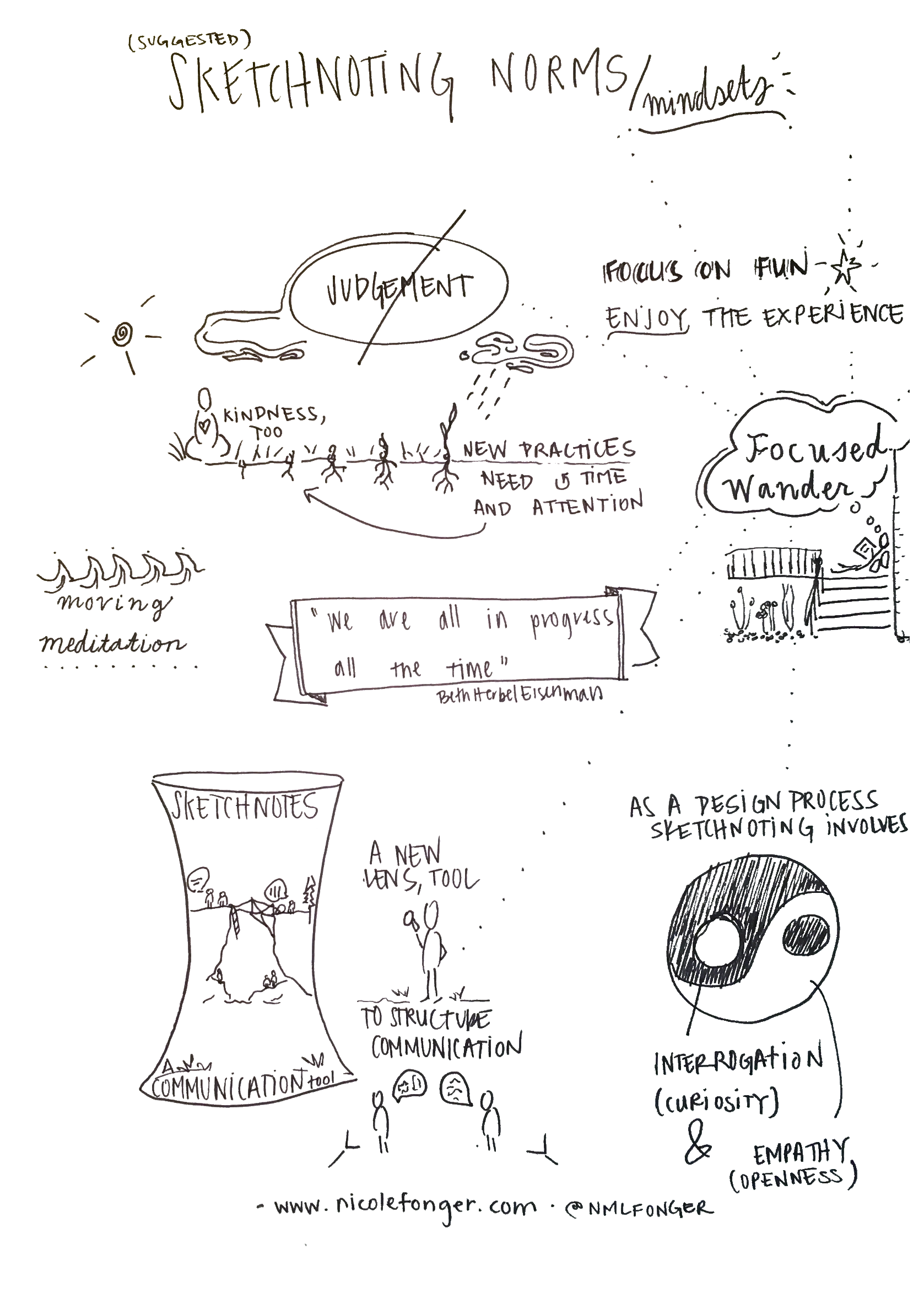 Sketchnoting norms and mindsets