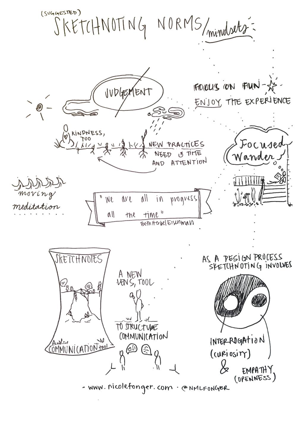 Sketchnoting norms and mindsets